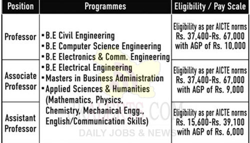 MIET Jammu Recruitment 2020