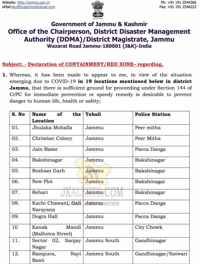 District Magistrates declares 19 areas as Containment/Red Zones in Jammu
