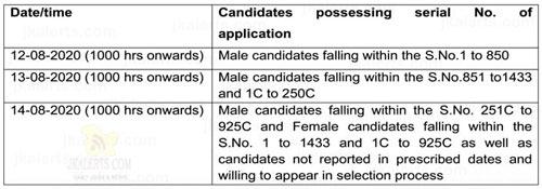 J&K Police, Physical Endurance Test ,PET ,Special Police Officers, SPO,J&K Police SPO Recruitment 2020, JK Police Physical Test Schedule