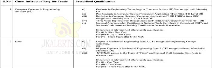 J&K Govt ITI Reasi Job Recruitment 2020.