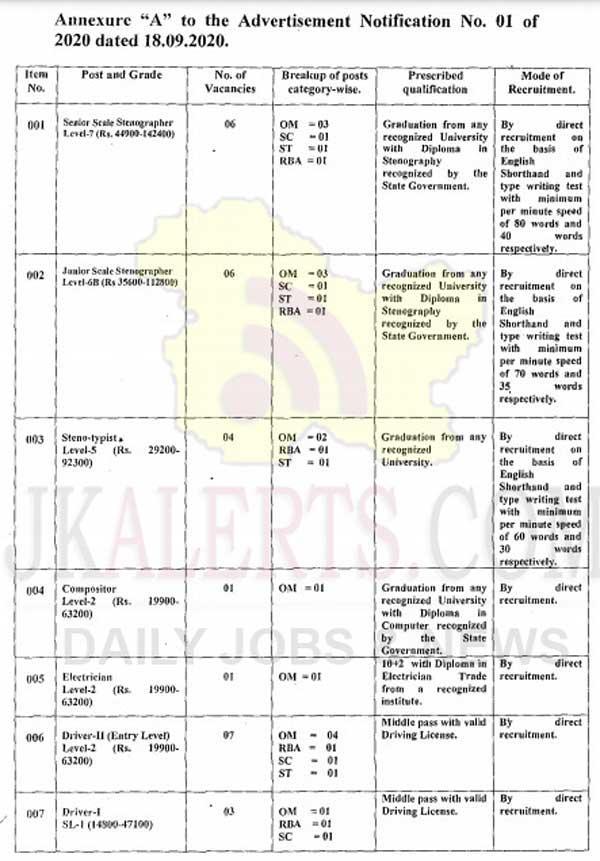 J&K High Court Job Recruitment 2020.