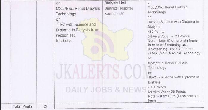 J&K District Health Society Samba Job Recruitment under NHM.