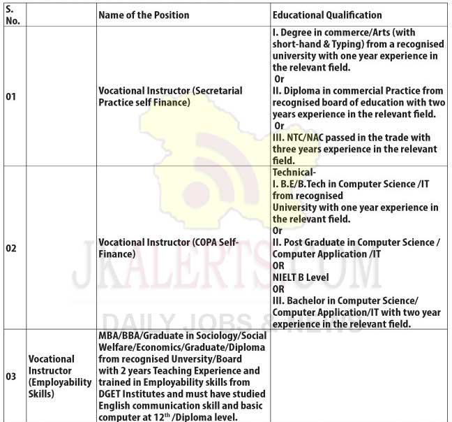 ITI Pampore Vocational Instructor jobs