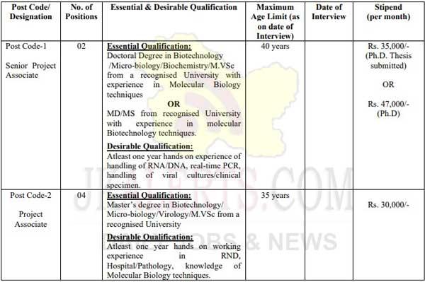 IISER Mohali Job Recruitment 2020.
