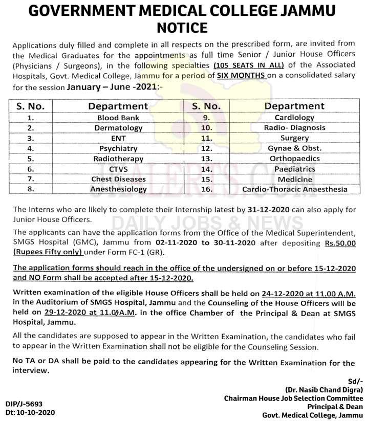 GMC Jammu Jobs Recruitment 2020.