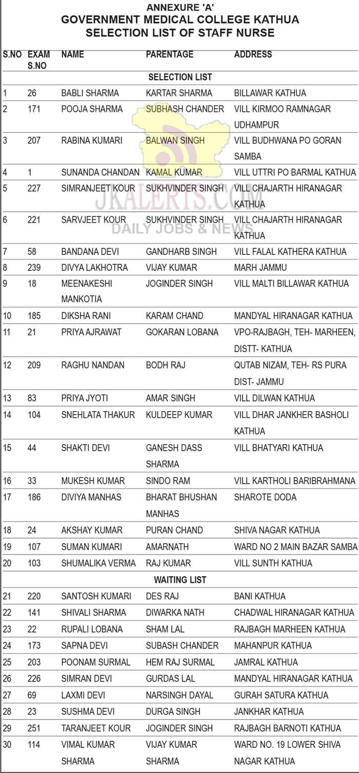 GMC Kathua Provisional selection list for engagement of Staff Nurse.