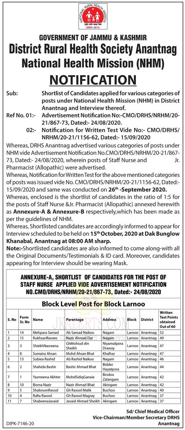 JK NHM Interview Schedule for various categories of posts.