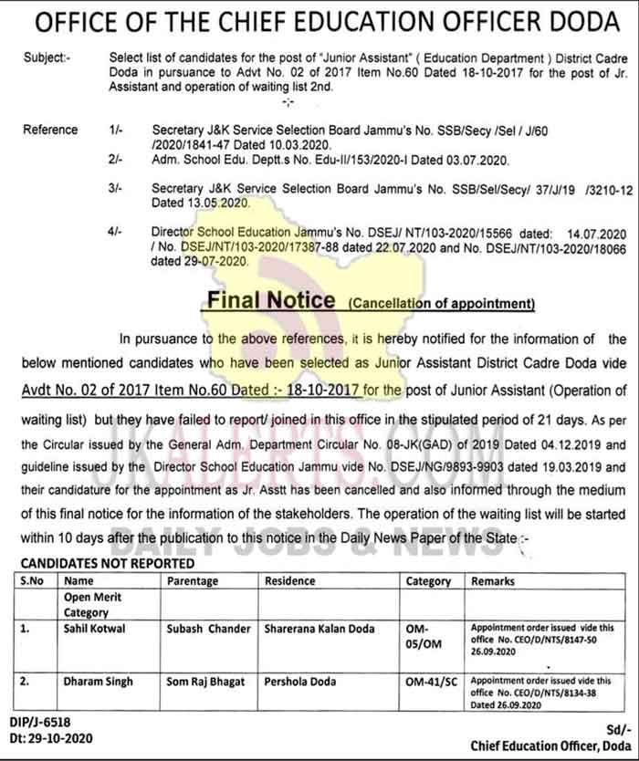 J&K Education Department Select list of Junior Assistant.