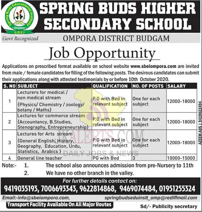 Spring Buds Higher Secondary School Budgam Jobs Recruitment 2020.