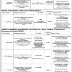 J&K DHS Kathua Jobs Recruitment various posts.