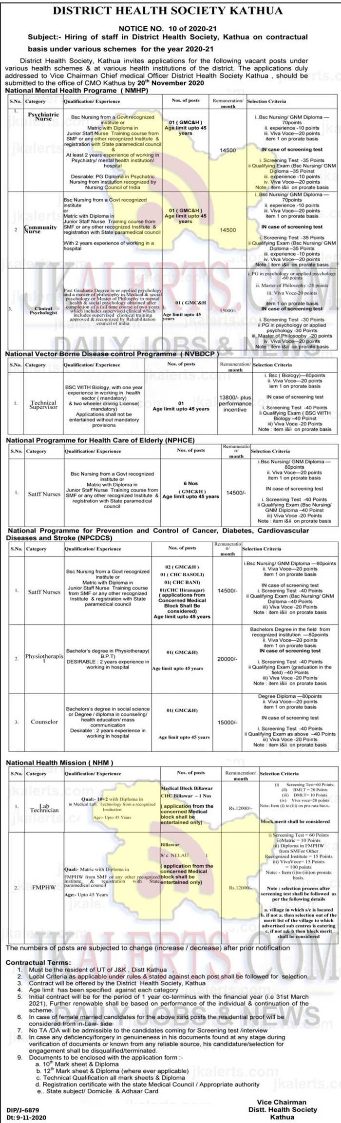 J&K DHS Kathua Jobs Recruitment various posts.
