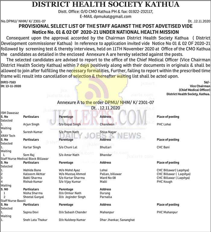 JK NHM Selection List various posts.