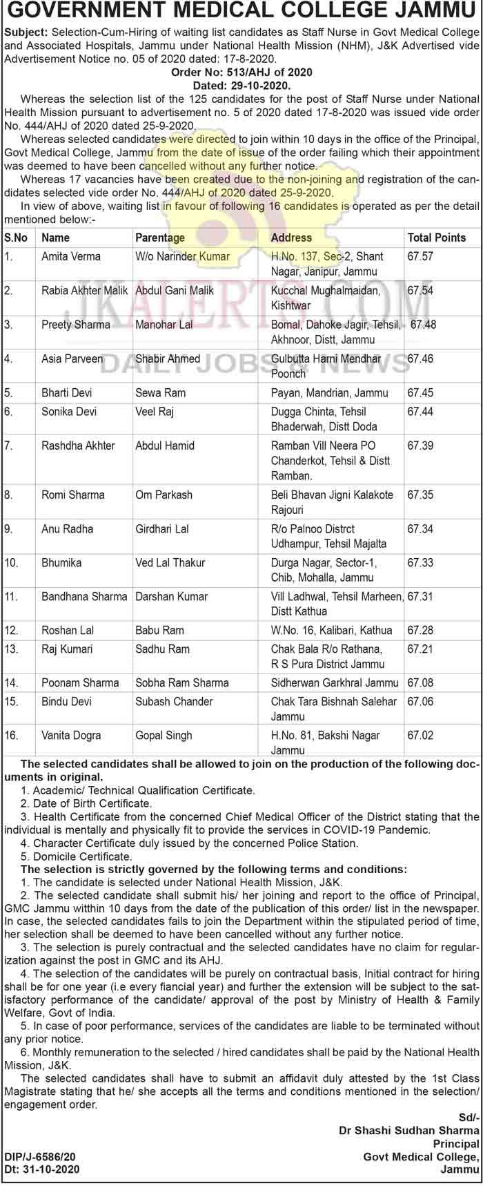 GMC Jammu hiring of waiting list candidates as Staff Nurse.