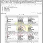 GMC Anantnag Notification