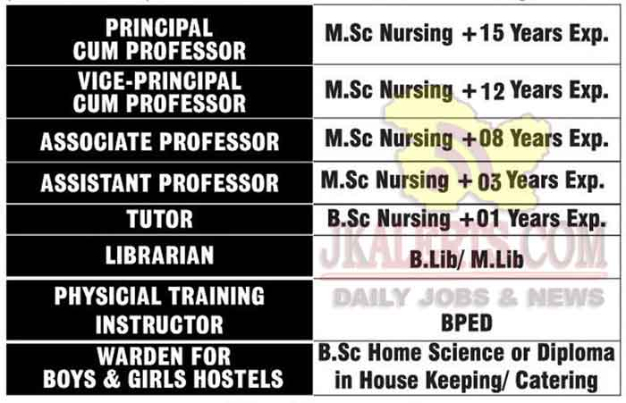 S.E.M College Of Nursing and Paramedical Science Jobs Recruitment.