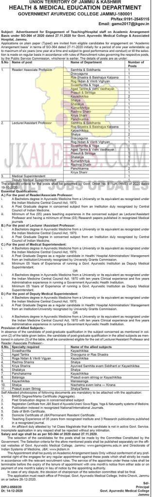 Govt. Ayurvedic Medical College Jammu Jobs Recruitment 2020.