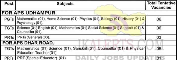 Army Public School Teachers jobs in Udhampur and Dhar Road.