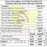 Jammu Kashmir District wise Covid19 update 21 Dec 2020.