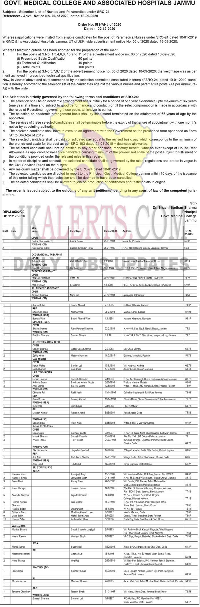 GMC and Associated Hospitals Jammu Selection list of Nurse and Paramedics.