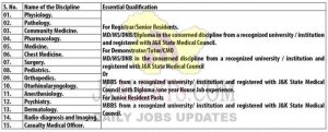 GMC Baramulla Jobs Recruitment 2021.