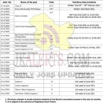 JKSSB Tentative Exam Calendar 2021.