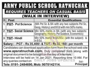 Army School Ratnuchak Jobs Recruitment 2021.