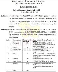 JKSSB extended last date of 1700 posts.