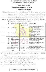 JKSSB Fresh 927 Posts Jobs Recruitment 2021.