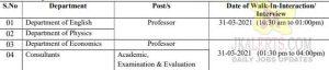 Central University of Kashmir Jobs Recruitment 2021.