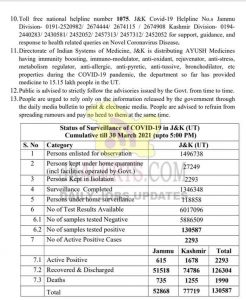 J&K District Wise COVID 19 Update 30 March 2021.