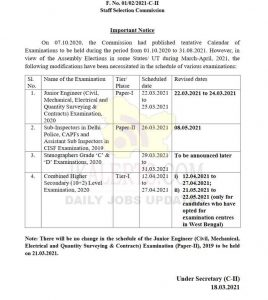 SSC SI & ASI 2019 (Paper-II) Revised Exam Date Announced.