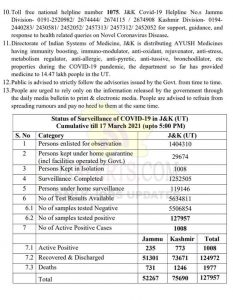 J&K District Wise COVID19 Update 17 March 2021.