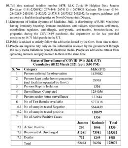 J&K District wise COVID 19 Update 22 March 2021.