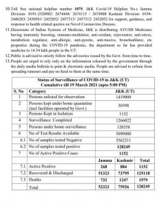 J&K District Wise COVID 19 Update 19 march 2021.