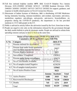 Today Covid 19 update, Jammu District wise Covid 19 update, kashmir District wise COVID 19 Update, District wise COVID 19 update , J&K District wise COVID 19 update