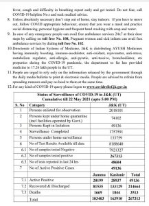 J&K COVID19 Update 3408 New Cases reported