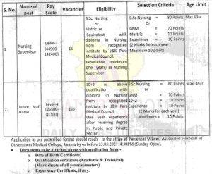 GMC Jammu Nursing jobs 211 posts.