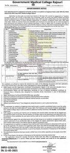 GMC Rajouri Jobs Recruitment 2021.