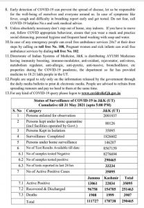 JK District wise COVID 19 update 31 may 2021.