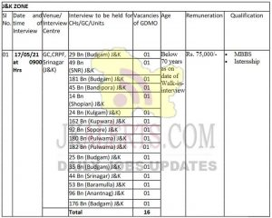 CRPF Kashmir Jobs Recruitment 2021.