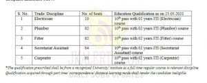 NHPC J&K Jobs Recruitment 2021.