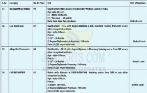 NHM Budgam Jobs Recruitment 2021.