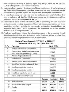 J&K COVID 19 Update 3614 new cases reported.