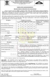 Bureau of Indian Standards BIS jobs recruitment 2021.