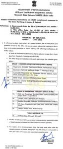Guidelines for shops and establishments in Jammu from today.