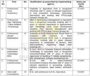 SKUAST Jammu jobs recruitment 2021.