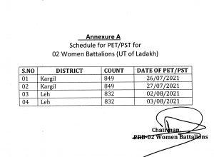 JK Police Constable PET, PST Dates announced.