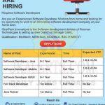 Software Developer, Full stack developer, Java Trainer Jobs.