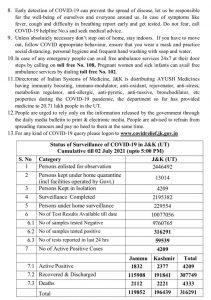 Jammu and Kashmir COVID 19 Update 02 July 2021.