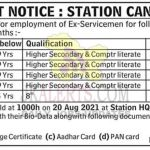 Station Canteen Jammu Jobs